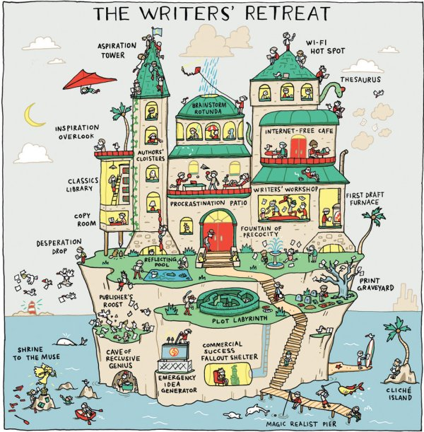 Image - Grant Snider: 'The Writers Retreat'